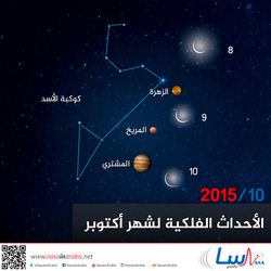 أهم الأحداث الفلكية خلال شهر تشرين الأول/أكتوبر 2015