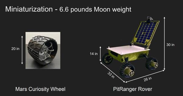 ستكون بيترينجر القمرية المتصورة صغيرةً جدًا، كما تظهر هذه المقارنة مع عجلة واحدة لمركبة كيوريوسيتي Curiosity Mars التابعة لناسا. (حقوق الصورة: فريق William Whittaker / PitRanger