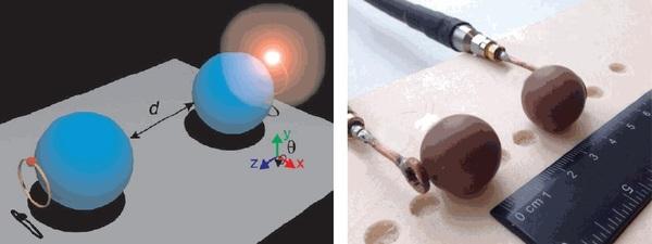 تُظهر الصوة اليسرى توضيحًا لنظام نقل الكهرباء اللاسلكي، بينما تُظهر اليمنى البنية التجريبية، تنتقل الكهرباء من إحدى كرات السيراميك إلى الأخرى عن طريق الرنين المغناطيسي المتماثل للكرتين.   المصدر: Song, et al. ©2016 AIP Publishing