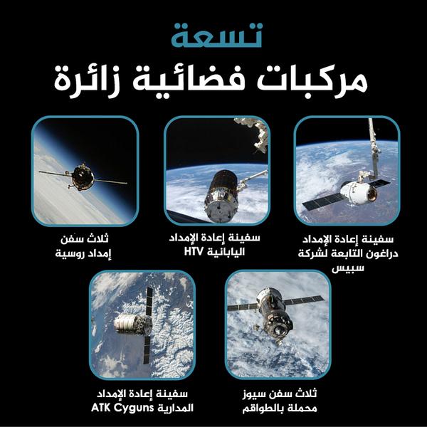 تسعة مركبات فضائية زائرة.