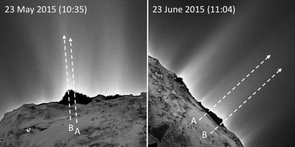 تم التقاط صورة هذا النشاط الموضح أعلاه بواسطة كاميرا أوزيريس ضيقة الزاوية بتاريخ 23 مايو/أيار سنة 2015 (في جهة اليسار)، قبل أن تتم مشاهدة تغيرات كبيرة في نفس المنطقة بتاريخ 23 يونيو/حزيران 2015 وذلك بعد أن بدأت تلك التغيرات بالظهور. (التوقيت هنا هو التوقيت العالمي).   تم استخدام الحرفين A و B للإشارة إلى أماكن ظهور أول اثنين من المعالم في منطقة إمحوتب. كما تشير الأسهم البيضاء إلى الاتجاه المترافق مع زيادة في نشاط تمت رؤيته على شكل انبعاثات تخرج من هذه المعالم حديثة التشكل.  المصدر: ESA/Rosetta/MPS for OSIRIS Team MPS/UPD/LAM/IAA/SSO/INTA/UPM/DASP/IDA