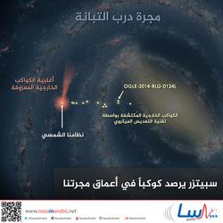 سبيتزر يرصد كوكباً في أعماق مجرتنا
