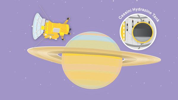 المركبة الفضائية كاسيني