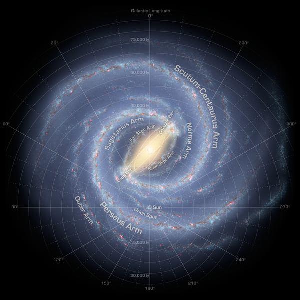يظهر الفنان في هذا الرسم التخيلي المعلومات الأحدث حول شكل مجرتنا درب التبانة. يقع النجم الذي نعيش حوله - ألا وهو الشمس - على بعد ثلثي المسافة من مركز المجرة. Credits: NASA/JPL-Caltech/R. Hurt (SSC/Caltech