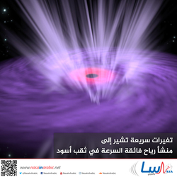تغيرات سريعة تشير إلى منشأ رياح فائقة السرعة في ثقب أسود