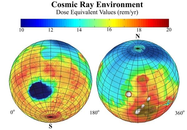 رسم بياني يوضح كمية الإشعاع الكوني التي يتعرض لها سطح المريخ