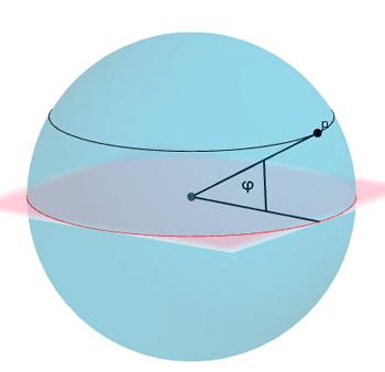 يتم الحصول على خط العرض للنقطة p بواسطة الزاوية φ (تُقرأ فاي phi).