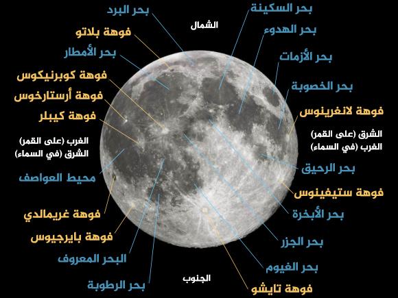 """المعالم الموضحة بالشرح للجانب القريب من القمر، ستلاحظ بأن أي منها لا يقول """"أرض للبيع"""". حقوق الصورة: Wikimedia Commons/ Peter Freiman (Cmglee)"""
