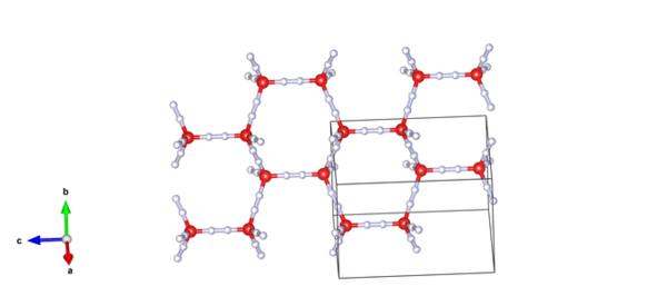 التركيبة السداسية الرائعة لجليد الماء الذي تجده في مُجمِد الثلاجة لديك مثلاً، ولقد قمت بزيادة طول الروابط الهيدروجينية لتتسنى لك رؤية الطريقة التي ترتبط فيها جميع جزيئات الماء مع يعضها البعض. تبدو الجزيئات كما لو أنها تمتلك العديد من ذرات الهيدروجين، وذلك لأن هذه التركيبة تظهر كيف أنها تبدل مواقعها باستمرار، وبذلك ستجد ذرات الهيدروجين (الممثلة بكريات بيضاء اللون) في هذه المواضع في بعض الأوقات. تم إنشاء هذه الصورة اعتماداً على تركيبة العنصر ذي الرمز #1008748 في قاعدة البيانات المفتوحة للبلورات the Open Crystallography database. المصدر: Helen Maynard-Casely