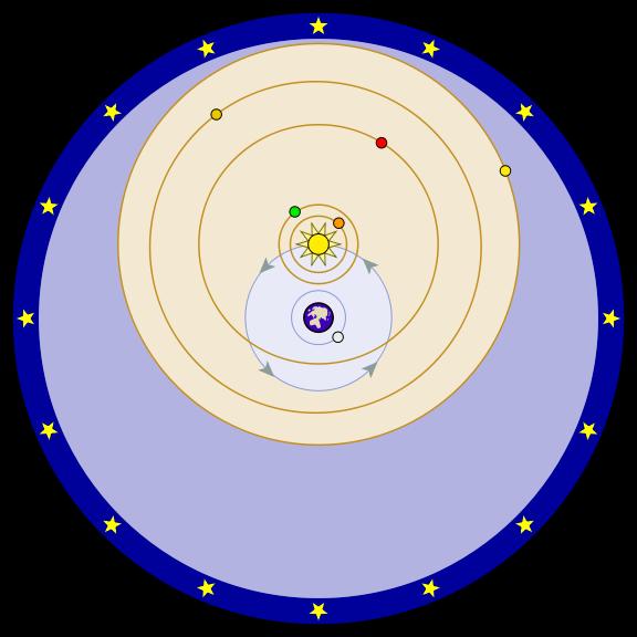 يظهر نظام مركزية الأرض الذي وضعه العالم الفلكي تيخو براهي Tycho Brahe  (1546-1601)، كلاً من القمر والشمس يدوران حول الأرض، بينما تدور الكواكب الأخرى أي زحل والزهرة وعطارد والمريخ والمشتري حول الشمس، ويحيط بهذا كله مجال مكون من نجوم ثابتة. وفي وقت لاحق، استند مساعد براهي يوهانس كبلر Johannes Kepler في تحسين نظرية كوبرنيكوس عن مركزية الشمس، إلى البيانات والمعلومات الفلكية التي جمعها براهي على مدار سنوات حياته. المصدر: Wikimedia Commons.