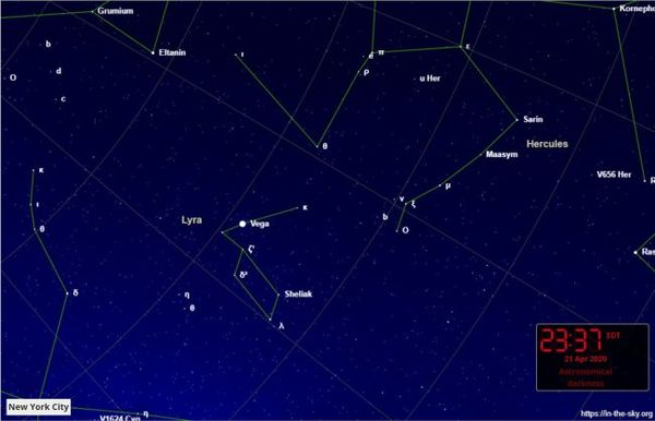 ستشهد زخات شُهُب النسريات لعام 2020 فترة نشاط من 16 إلى 30 نيسان/أبريل. وستصل إلى ذروتها في ليلة 21-22 من شهر نيسان/أبريل. تتواجد الزخات المشعّة في وسط هذه الخريطة النجمية ضمن كوكبة لايرا Lyra. (حقوق الصورة: Dominic Ford / In-The-Sky.org ©)