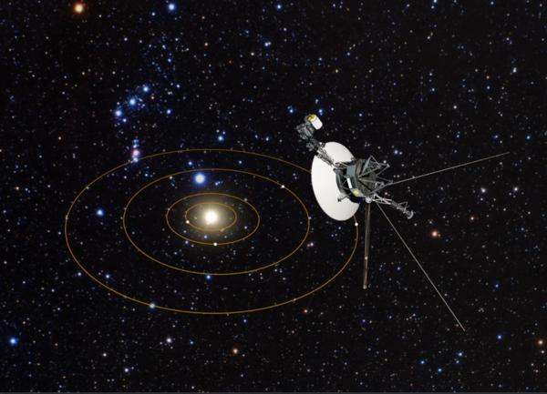 تظهر هذه المحاكاة الفنية رؤيةَ مركبة فوياجر1 الشاملة للنظام الشمسي، حيث تمثّل الدوائر مدارات الكواكب الخارجية الرئيسة: المشتري، زحل، أورانوس، نبتون. حقوق الصورة: NASA, ESA, and G. Bacon (STScI)