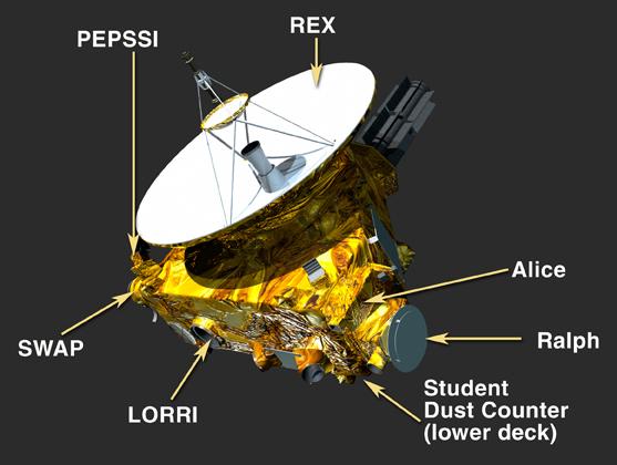 مواقع الاجهزة العلمية المختلفة على متن المركبة الفضائية. حقوق الصورة: ناسا