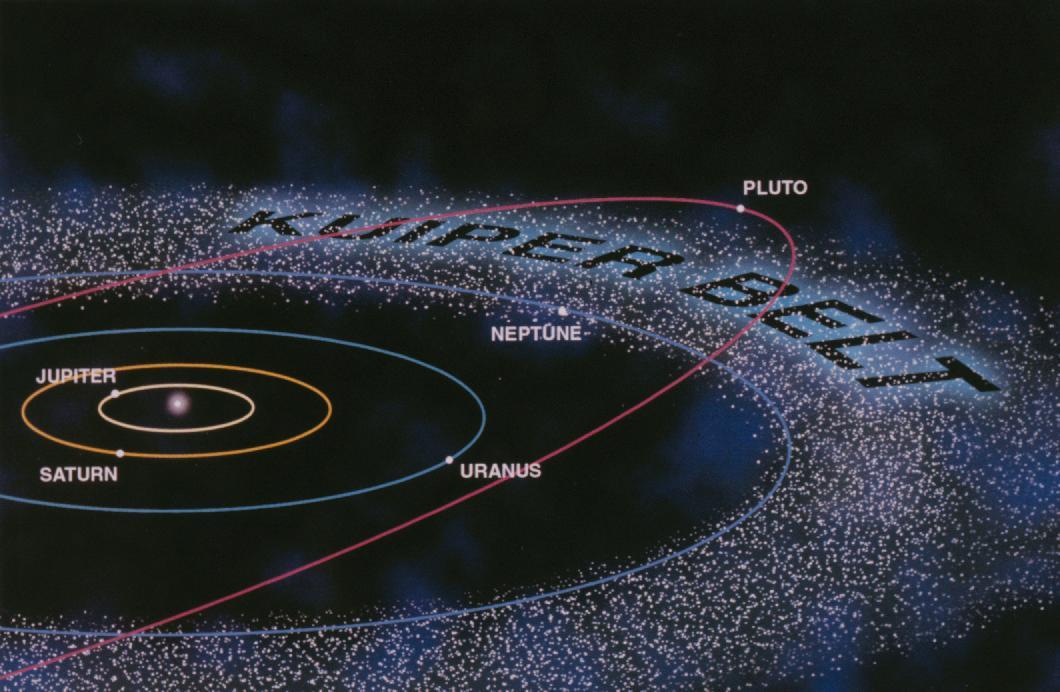صورة توضيحية لموقع حزام كايبر. حقوق الصورة: معهد علوم تلسكوبات الفضاء STScI