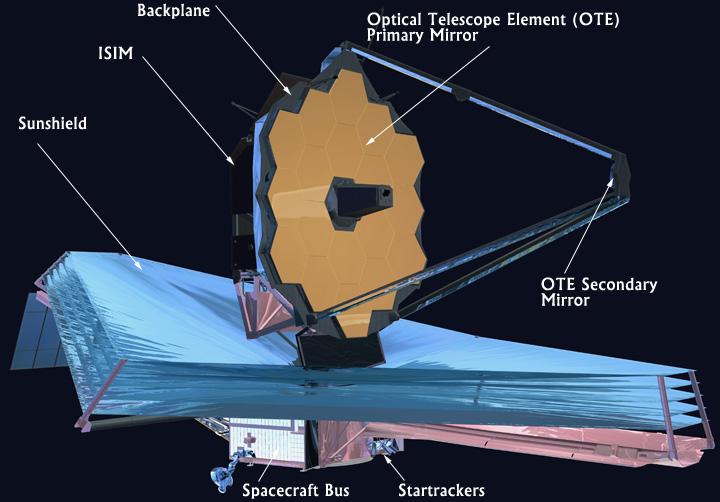 الواقية الشمسية. حقوق الصورة: ناسا