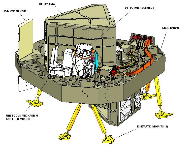 صورة توضيحية لـ fgs. حقوق الصورة: ناسا