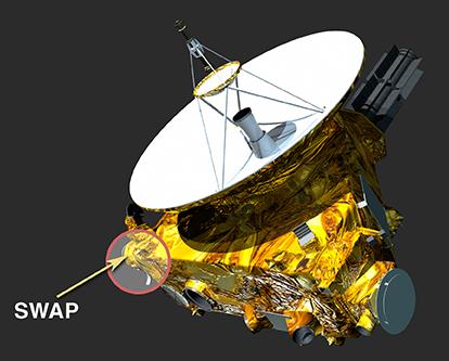 صورة توضح موقع أداة SWAP. حقوق الصورة: ناسا