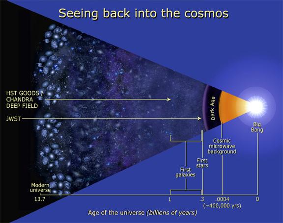 حقوق الصورة: ناسا ومعهد علوم تلسكوبات الفضاء