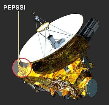 صورة توضح موقع أداة PEPSSI. حقوق الصورة: ناسا