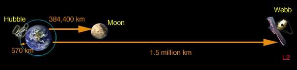 المدار. حقوق الصورة: ناسا