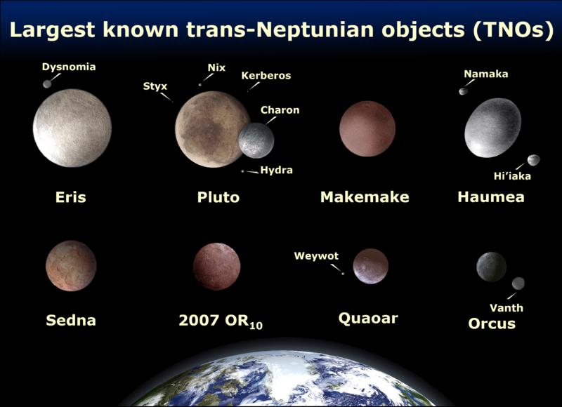 صورة توضيحية لأكبر الأجسام العابرة لنبتون. حقوق الصورة: ناسا