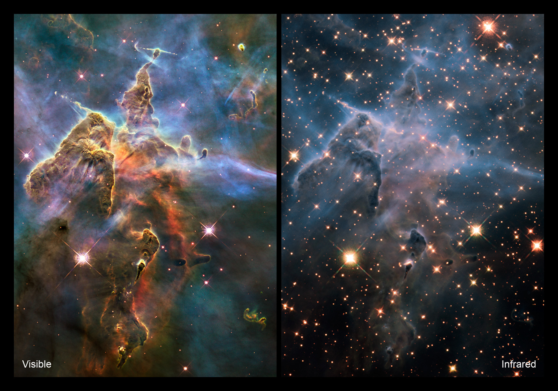 حقوق الصورة: NASA/ESA/M. Livio & Hubble 20th Anniversary Team (STScI)