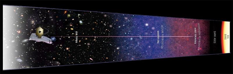 حقوق الصورة: معهد علوم تلسكوبات الفضاء STScI
