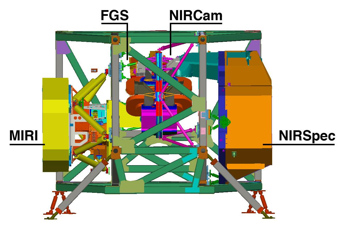 صورة توضيحية لمواقع الأجهزة. حقوق الصورة: ناسا