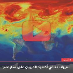 تغيرات ثنائي أكسيد الكربون على مدار عام