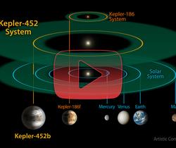 كوكب جديد في مجموعتنا الشمسية؟ ناسا تلقي نظرة عن كثب