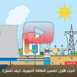 الجزء الأول: تفسير الطاقة النووية، كيف تعمل؟